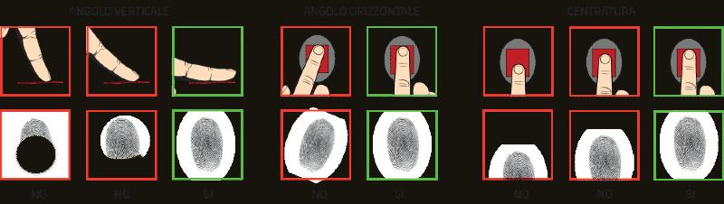 impronte digitali carta identita espatrio