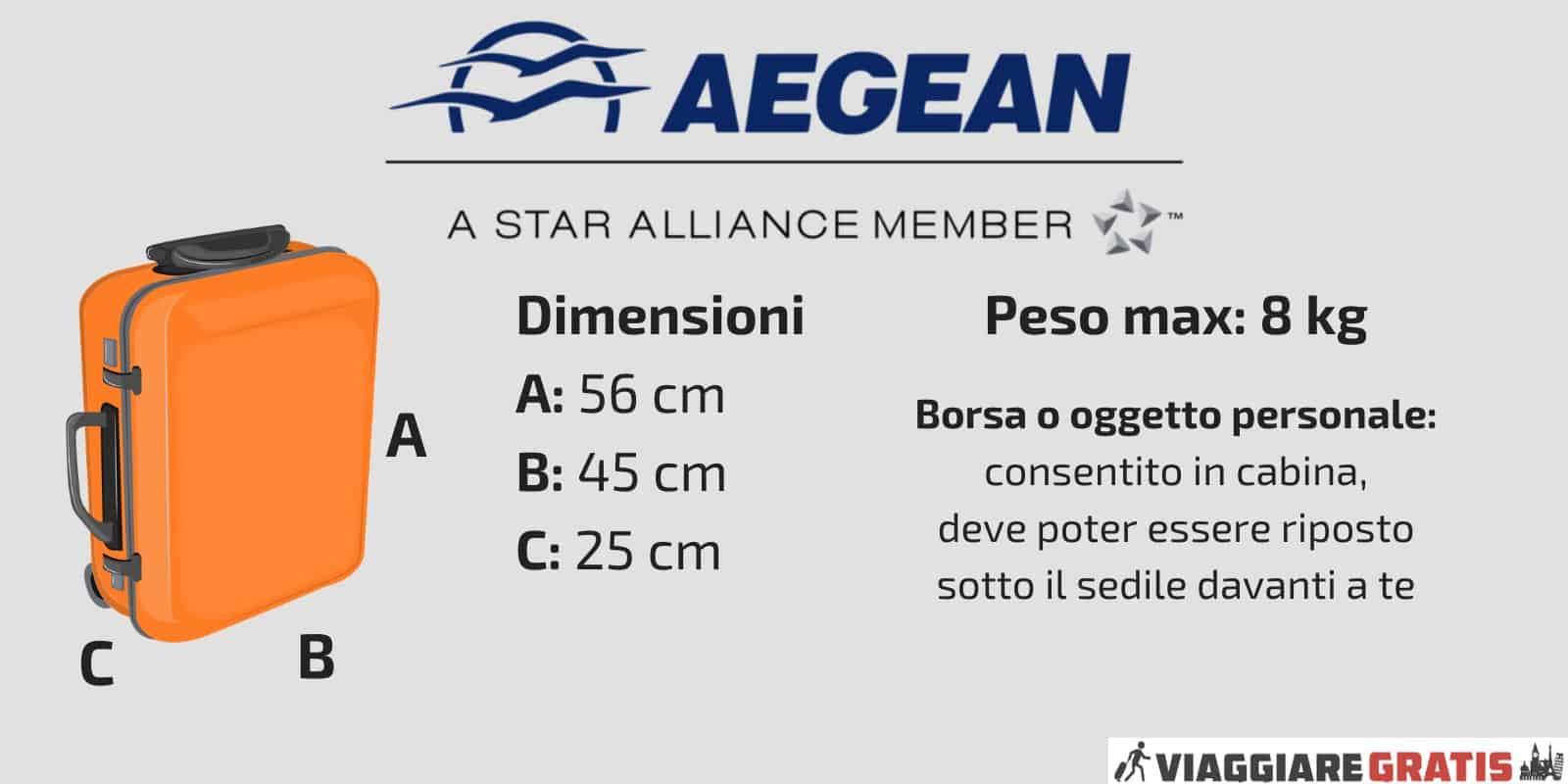 Bagaglio a Mano Aegean Airlines