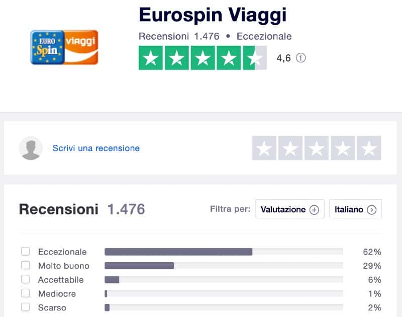 opinioni Eurospin vacanze low cost