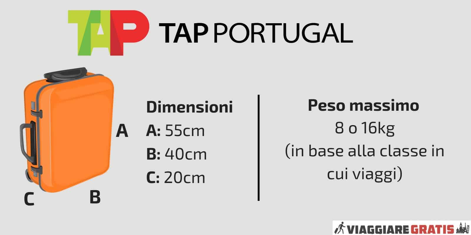 TAP Airlines Portugal