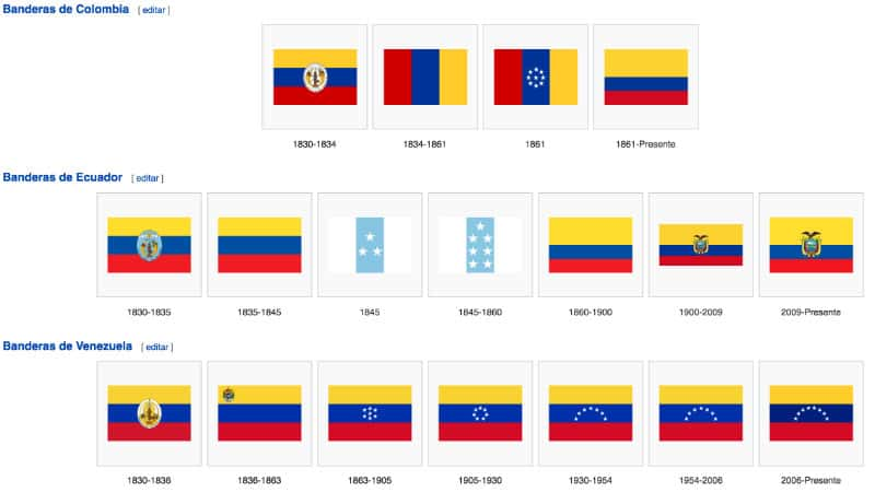 differenze bandiere Colombia Venezuela Ecuador