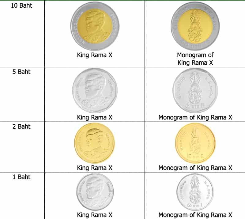 baht moneta thailandese