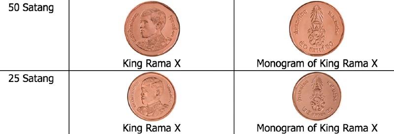 monete thailandesi satang