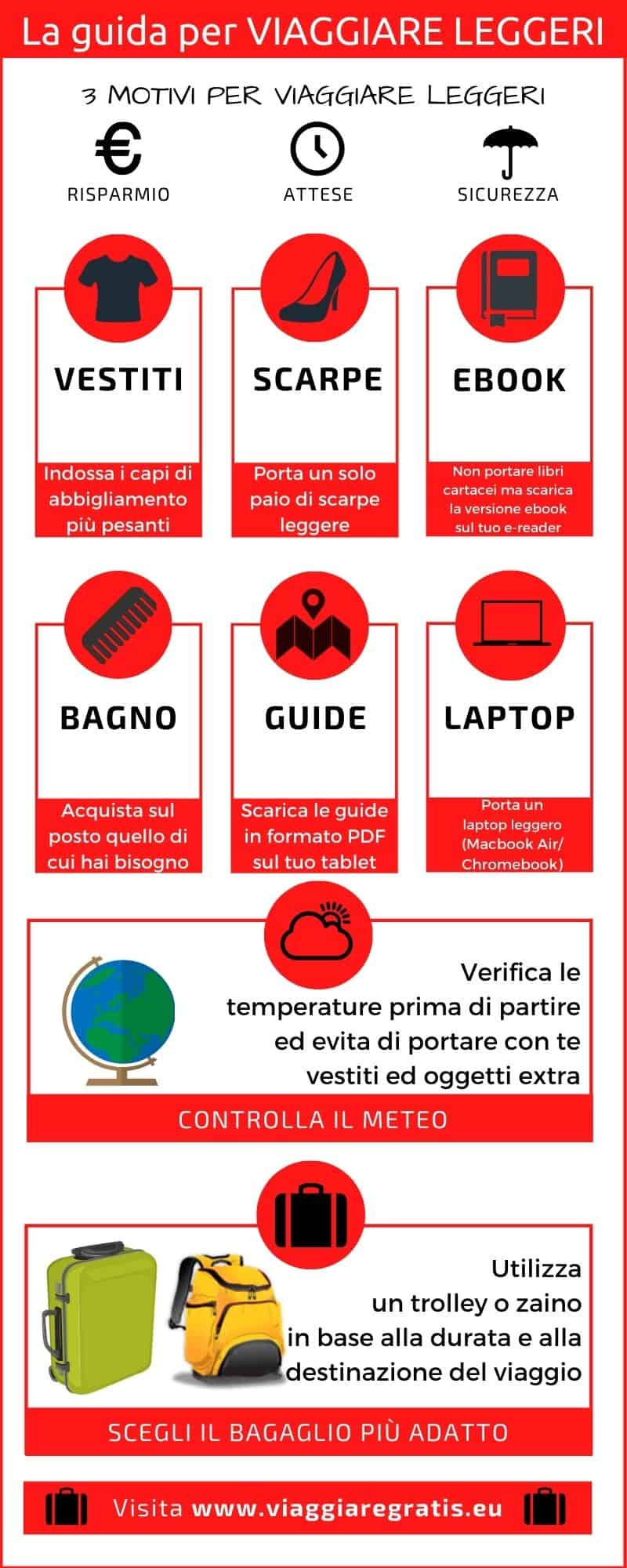 Infografica come viaggiare leggeri