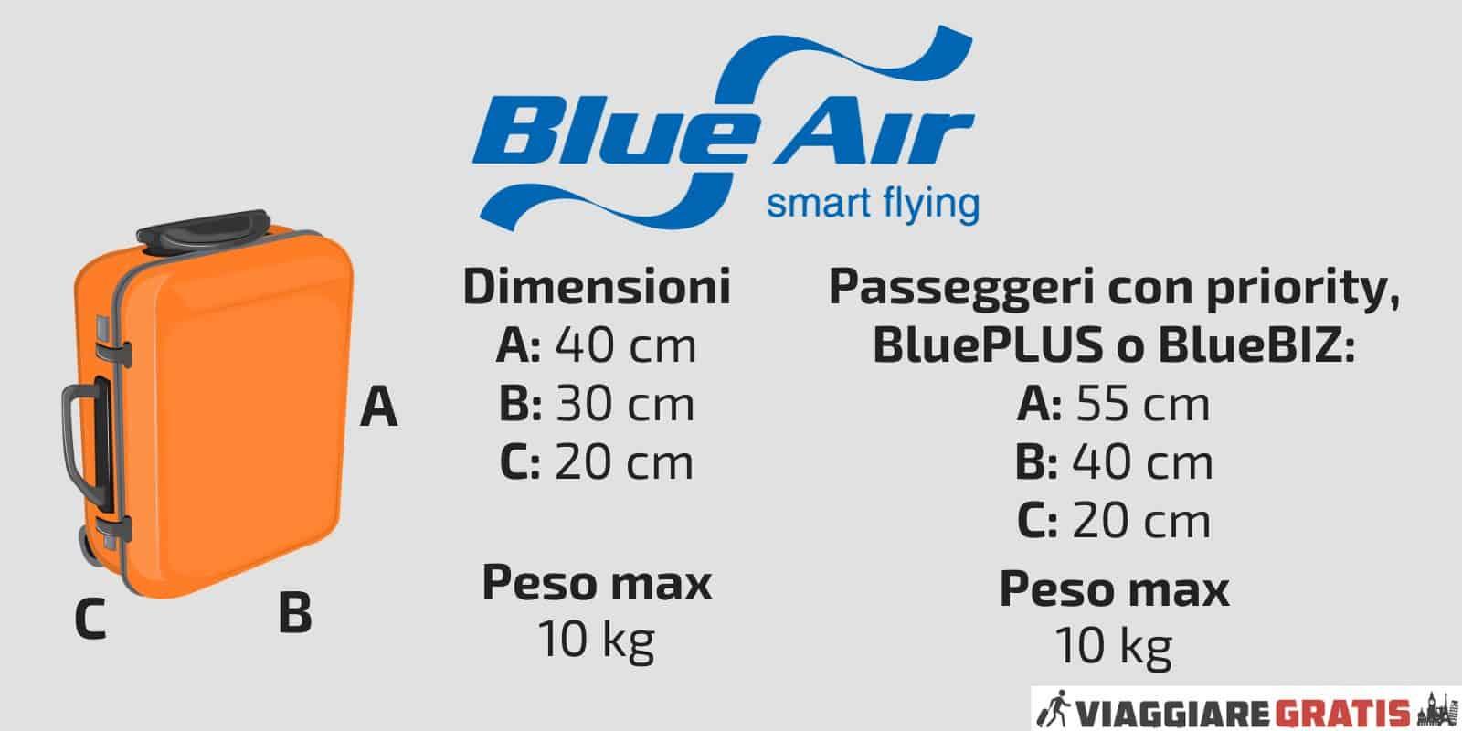 Blue Air bagagli