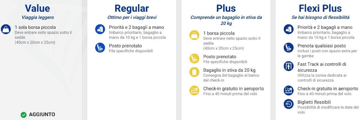 Ryanair bagaglio a mano tariffe
