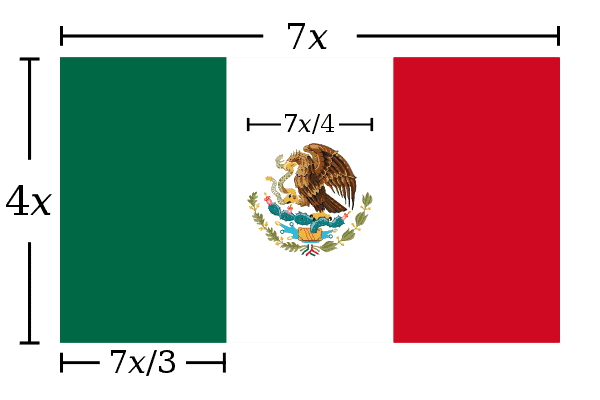 dimensioni bandiera Messico