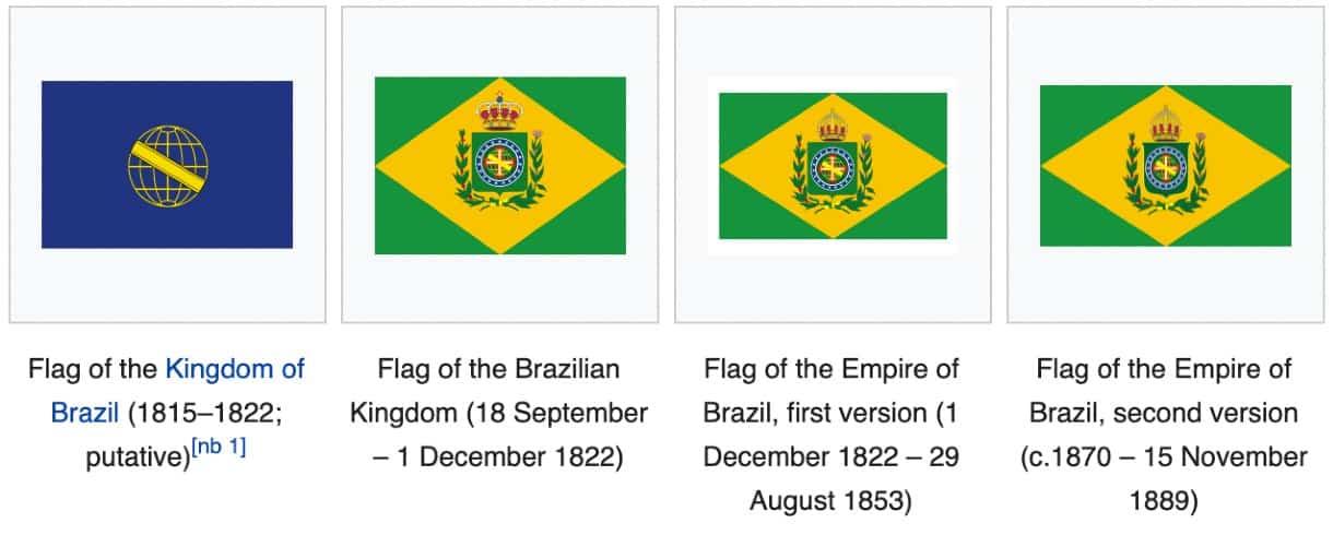 Regno Impero del Brasile bandiere